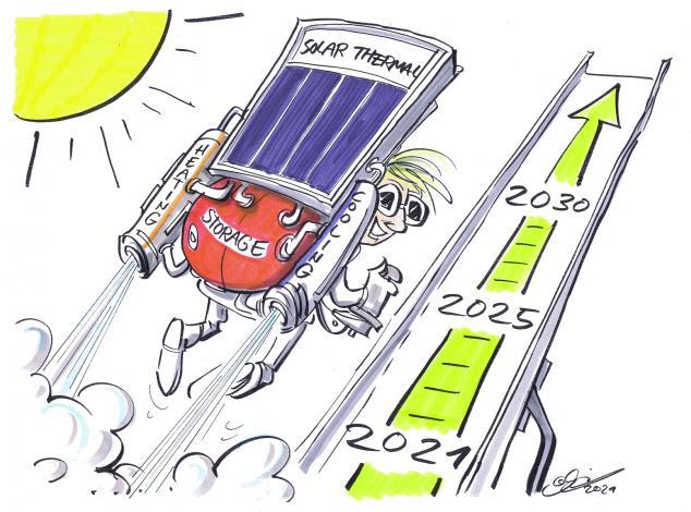 ZU sehen ist ein Cartoon von Solarthermalworld.org.