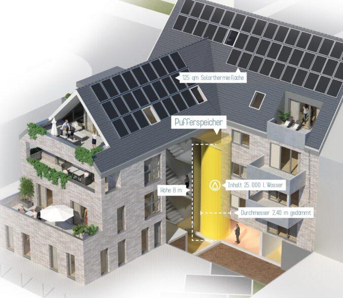 Zu sehen ist eine Skizze des Sonnenhauses in Osnabrück